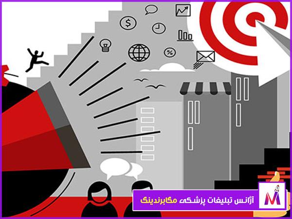 تعیین هدف کمپین تبلیغاتی